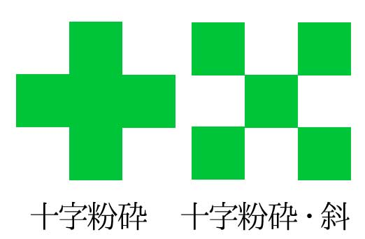 jyujihunsai
